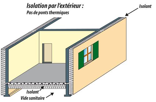 isolation thermique par l exterieur tarif devis isolation thermique ext 233 rieur ite
